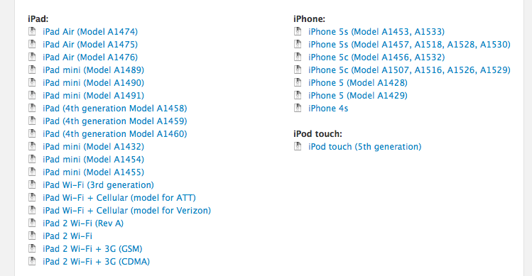 iOS8 supported devices